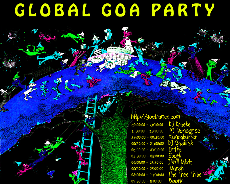 globalisation in goa Irbm is a venture of paramount global eduventures which has its registered office in nagpur, india irbm strives to provide an ideal platform for students, teachers, professors, policy makers and corporate professionals around the globe to showcase their research and to recognise their talent.